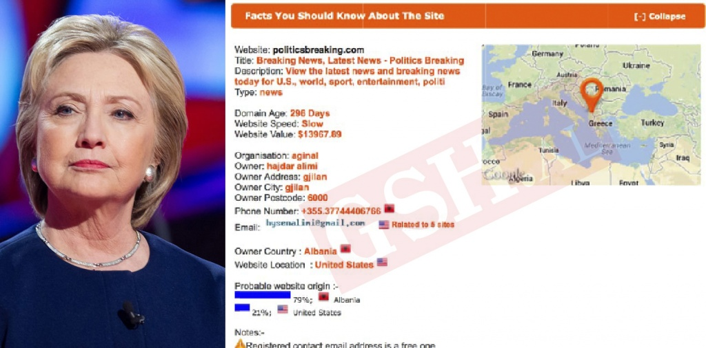 How 11 Albanian Portals Got Rich from Attacking Hillary