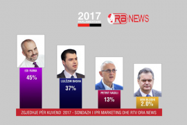 IPR/Ora News Poll: Major Parties Consolidate