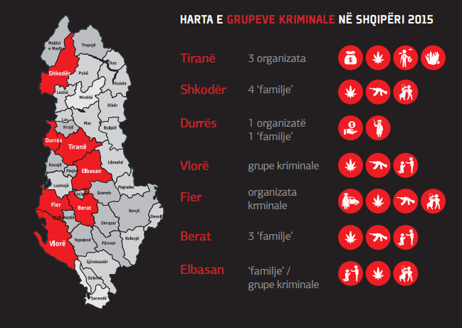 Study Reveals Albania's Criminal Groups and Family Structures