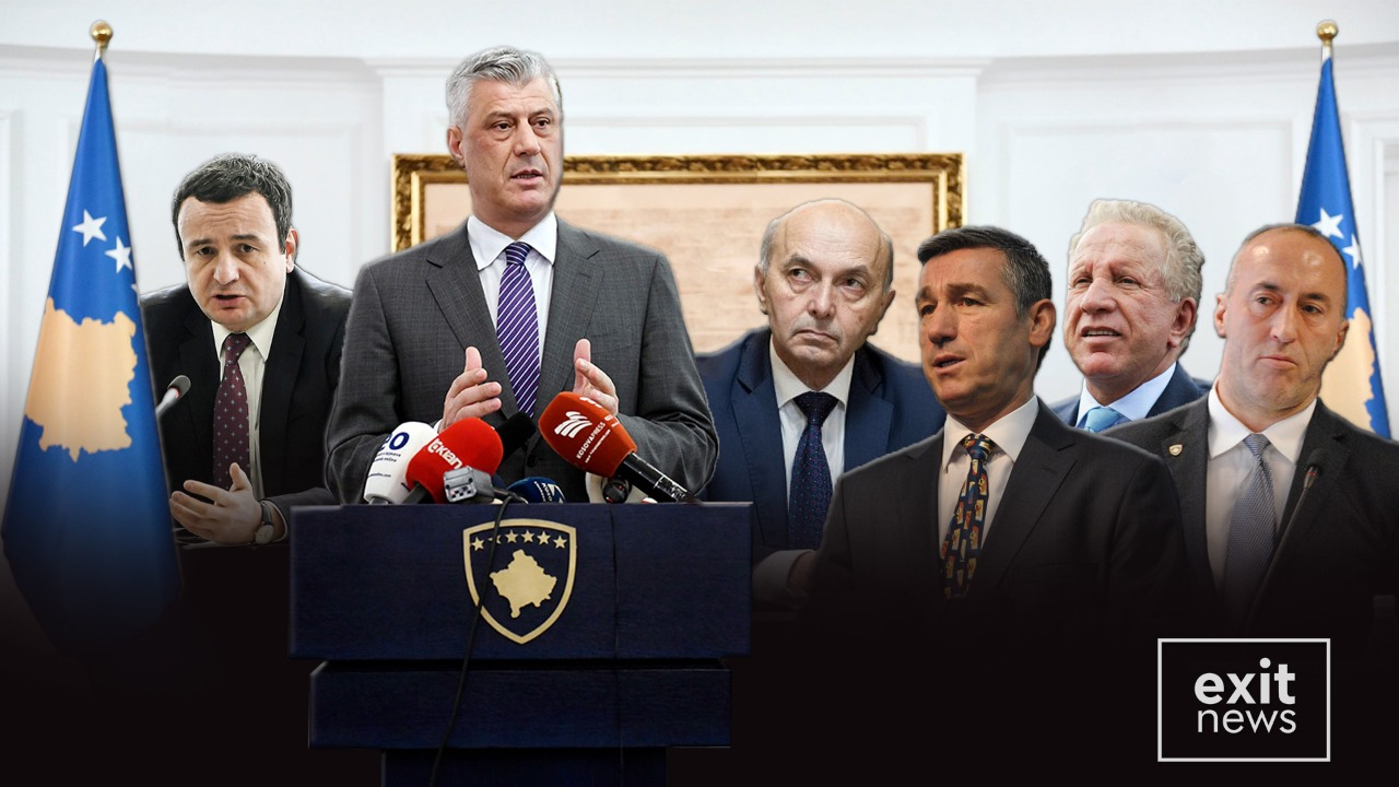 Kosovo Could End Up with Two Governments by Weekend amidst Deepening Crisis