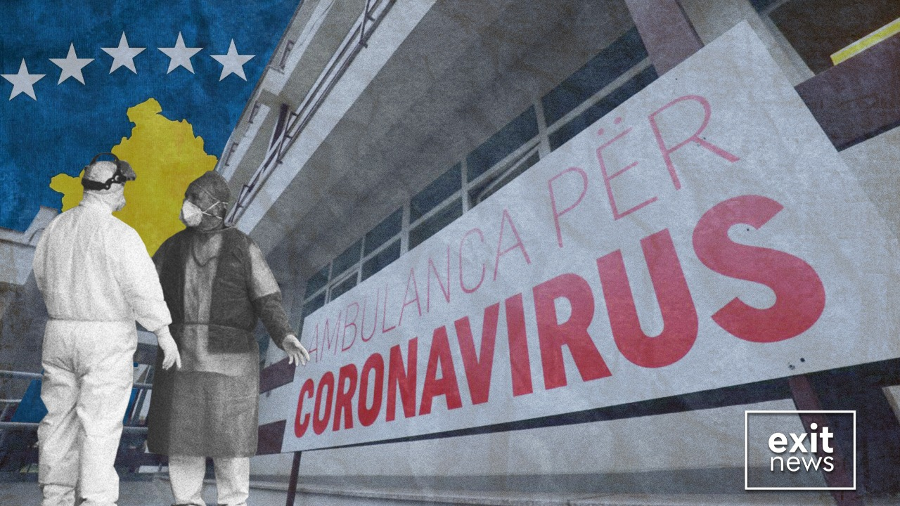 Over 75% of Kosovo's Coronavirus Deaths Took Place during July
