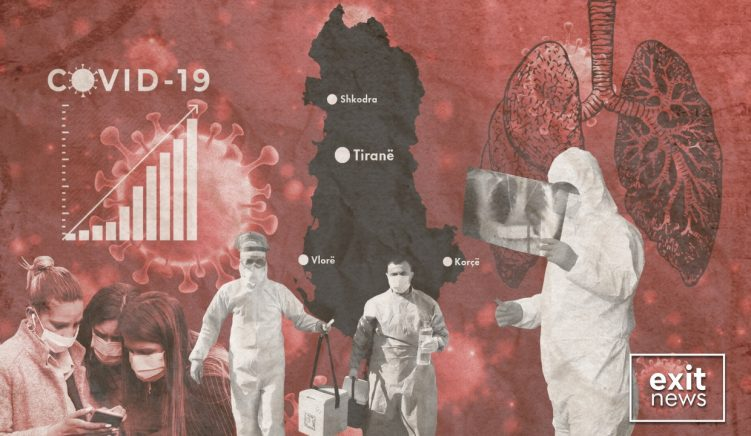 Albania COVID-19 Update 2 December: 17 Dead, 705 Infections, 528 Recoveries