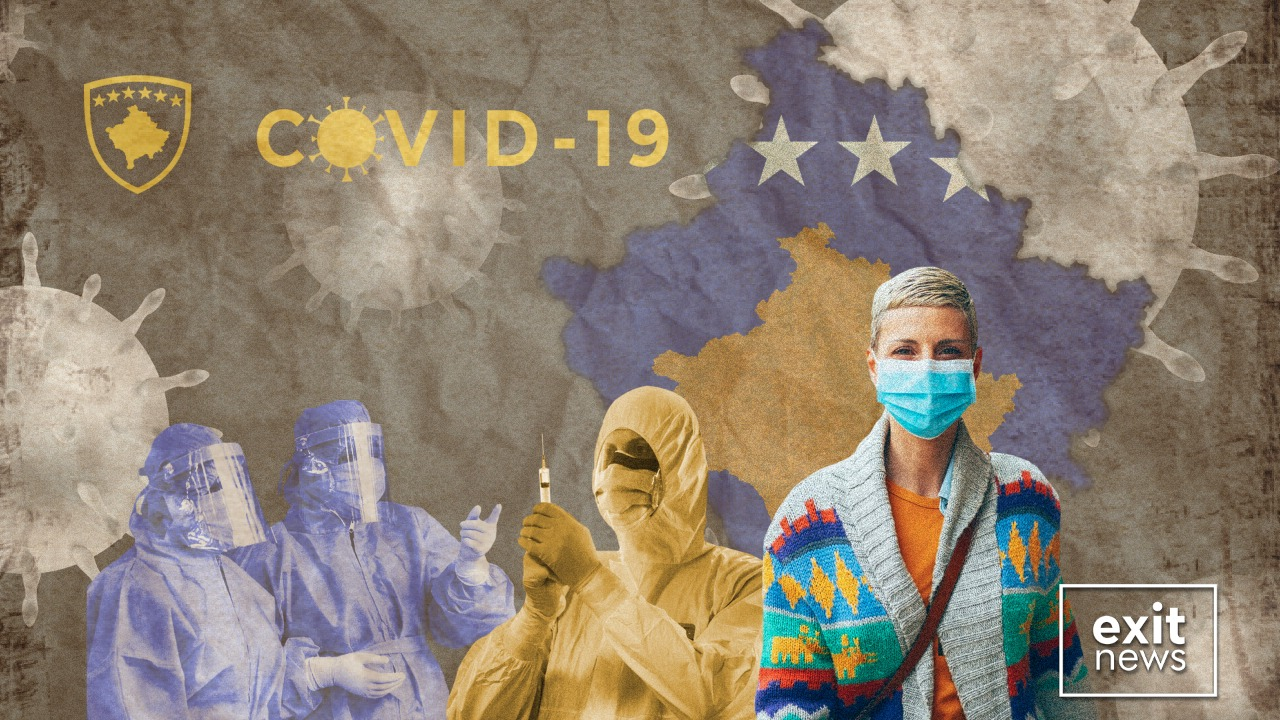 Kosovo COVID-19 Update 15 Sep: 1 Death, 71 Infections, 199 Recoveries