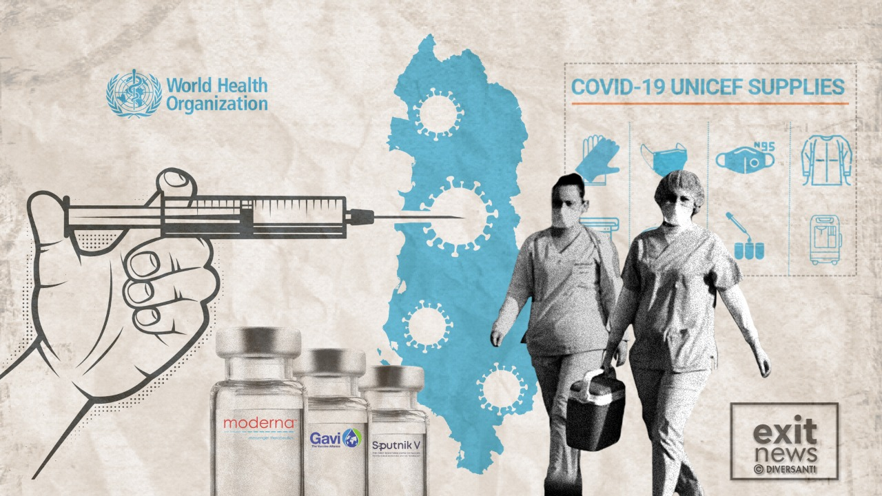 Number of COVID-19 Cases in Albania Up to 15 Times Higher than Reported, Claims Academy of Sciences