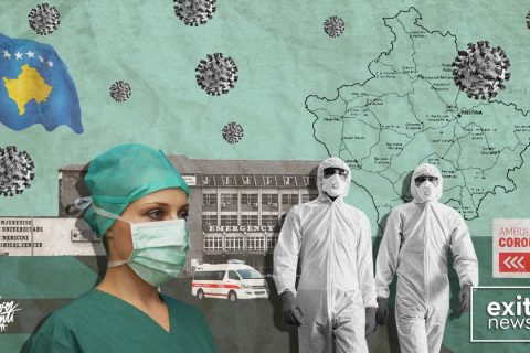 Kosovo COVID-19 Update 21 October: No Deaths, 124 Infections, 49 Recoveries