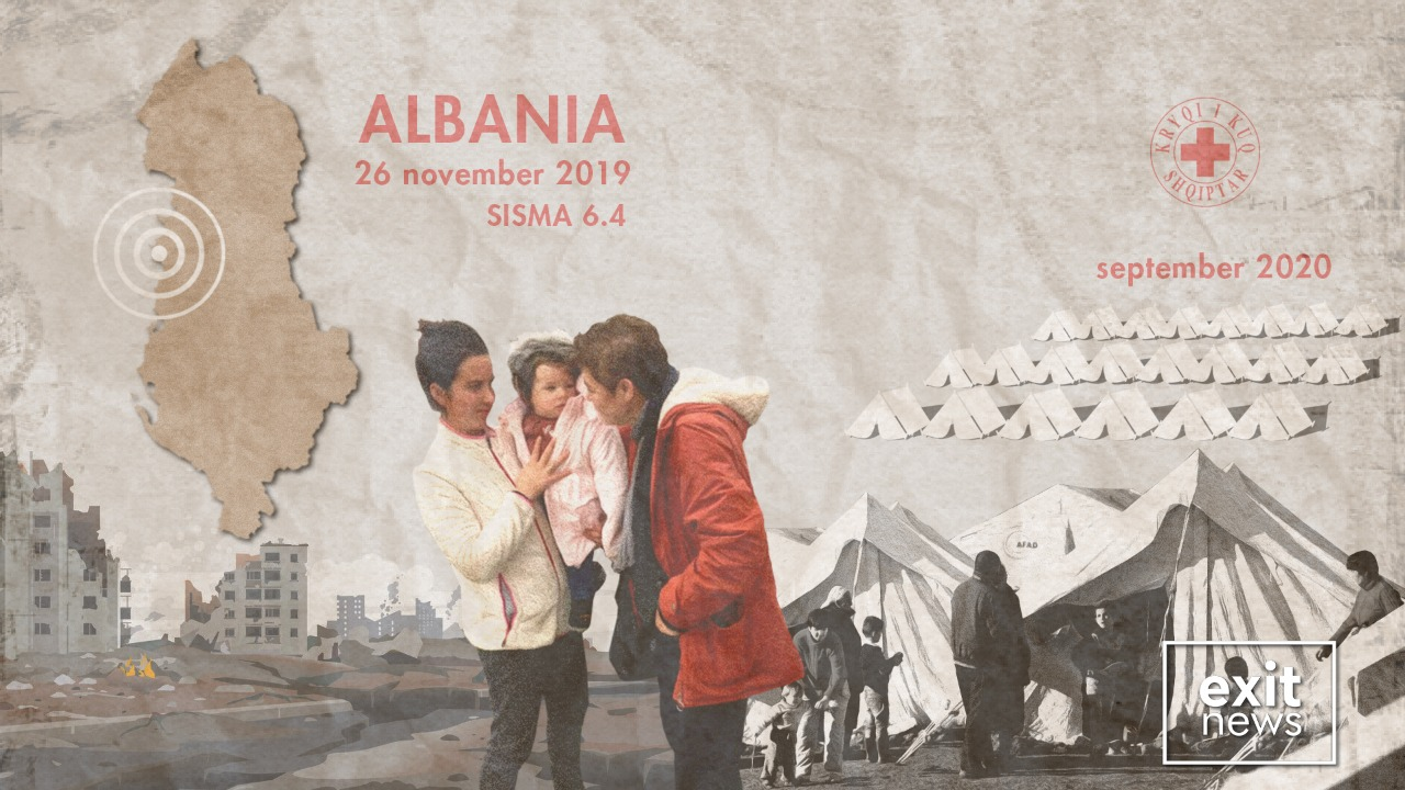 14 Months After Albanian Earthquake, 680 Families Still in Tents