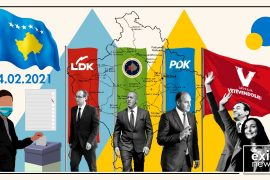 Kosovo MP Candidates Undergoing Background Checks by Six Institutions