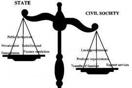 Farsa e Këshillit Kombëtar të Shoqërisë Civile – Si po mundohet qeveria të kapë shoqërinë civile?
