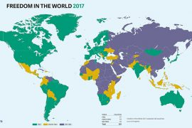 Shqipëria asnjë përmirësim në renditjen e Freedom House për lirinë
