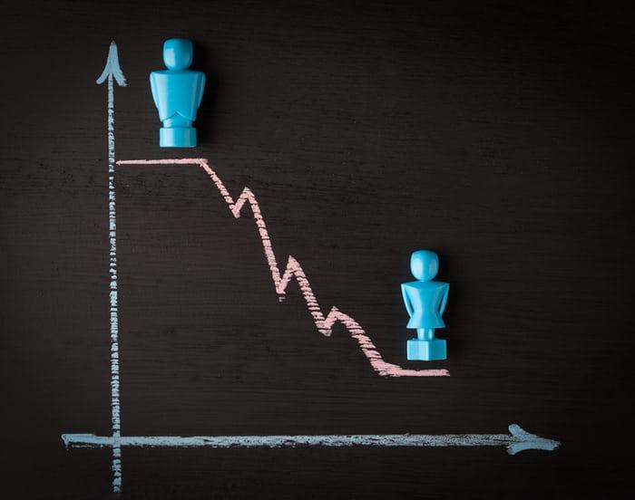Sa i kushton ekonomisë globale pabarazia në punë e grave dhe burrave?