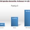 Zëri i Amerikës: 95 për qind e shqiptarëve duan veting në politikë