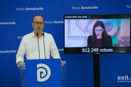 PD këmbëngul: KQZ manipuloi zgjedhjet, shtoi 280 mijë votues