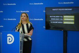 PD denoncon dy koncesionet e rrugëve: 328 milionë euro për 31 kilometër rrugë