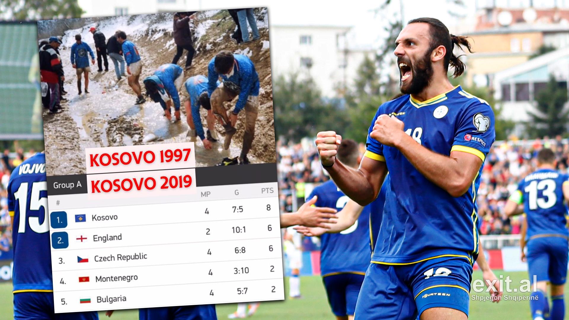 Si u bë përfaqësuesja e Kosovës skuadra me serinë e rezultateve më të mira në Evropë