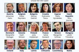 Komisioni i Ligjeve i PE-së rrëzon kandidaturën e komisionerëve të Hungarisë dhe Rumanisë