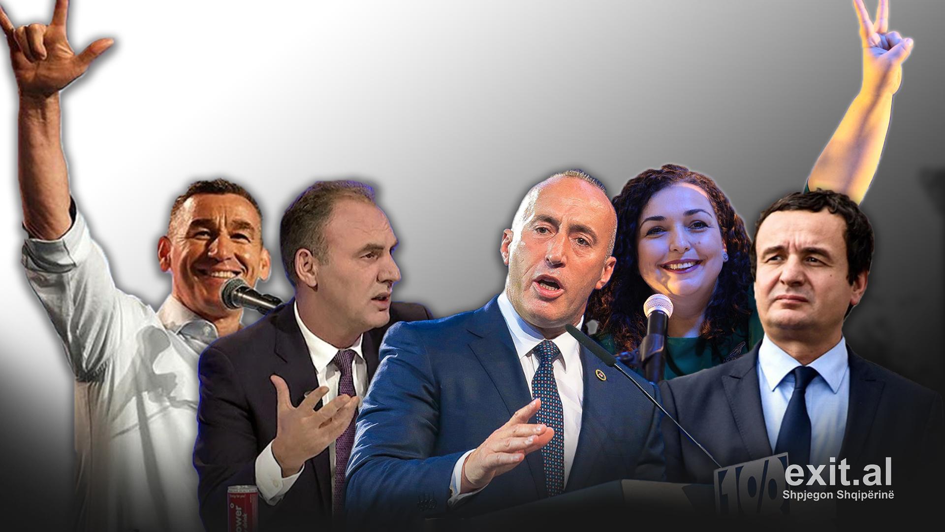 Lehtësia e zgjedhjeve dhe rotacioni politik në Kosovë