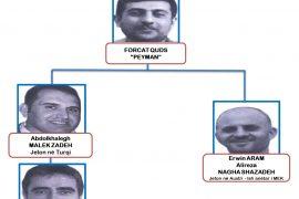 Një ditë pas njoftimit, policia shpall në kërkim 4 anëtarët e celulës terroriste