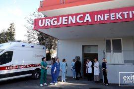 15 infermierë e pacientë në QSUT preken nga Covid-19