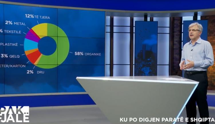 Monopoli i dyshimtë i mbetjeve – 72 milionë euro për 3 inceneratorë që nuk punojnë