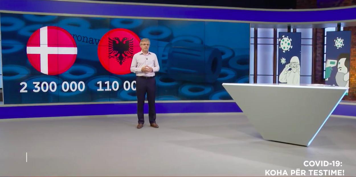 Shqipëria e fundit në Europë për përqindjen e popullsisë së testuar për Covid-19