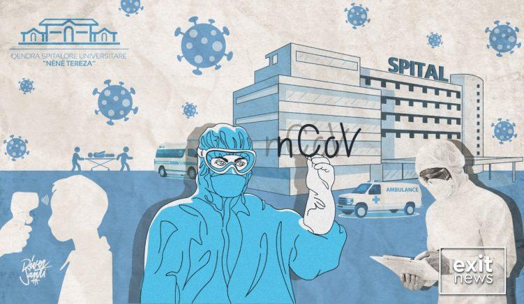 Përditësimi 30 janar: 901 raste të reja dhe 11 viktima me Covid-19