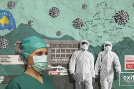 Një viktimë dhe 130 të infektuar të rinj në Kosovë