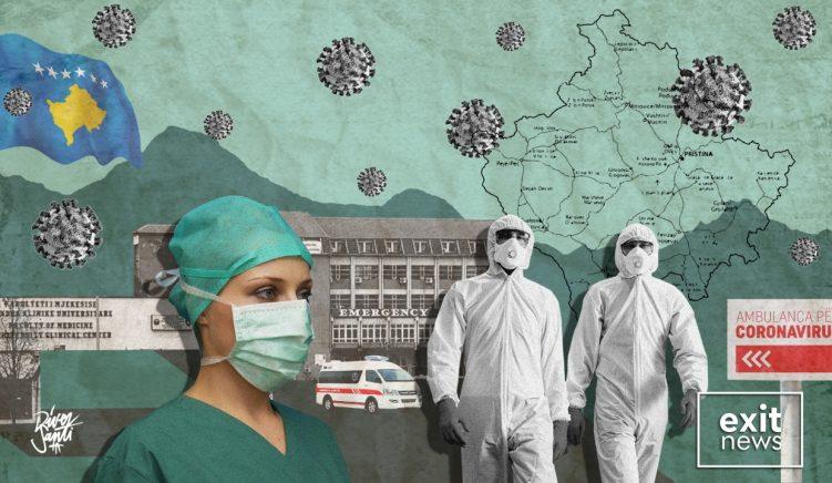 Kosova shënon 15 viktima nga Covid-19 në 24 orë