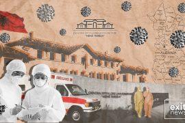 Përditësim 19 nëntor: 786 raste të reja dhe 11 viktima nga Covid-19