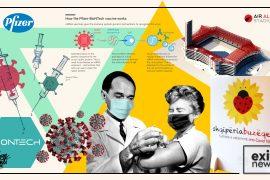 Gjermania do të aplikojë vetëm një dozë vaksine AstraZeneca për të shëruarit nga COVID-19