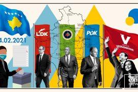 Gjobiten me 21 mijë euro 5 parti politike në Kosovë