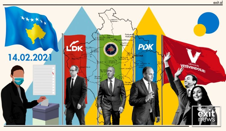 Zgjedhjet në Kosovë, kandidatët për kryeministër bëjnë thirrje për sa më shumë pjesëmarrje