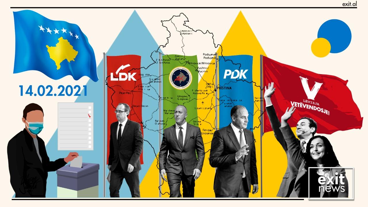 Zgjedhjet në Kosovë, nis procesi i votimit