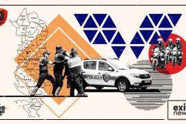 Arrestohen dy persona për shpërndarje droge