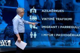 Situata e imigrimit të paligjshëm në Shqipëri