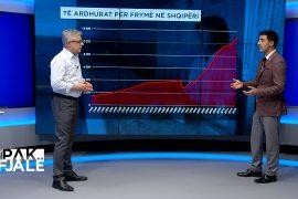 Yzeiraj: Asnjë tregues ekonomik gjatë regjimit komunist nuk tregon që Shqipëria të jetë zhvilluar