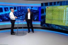 Blendi Çeka: PD dhe LSI më mirë në një listë të përbashkët në zgjedhje