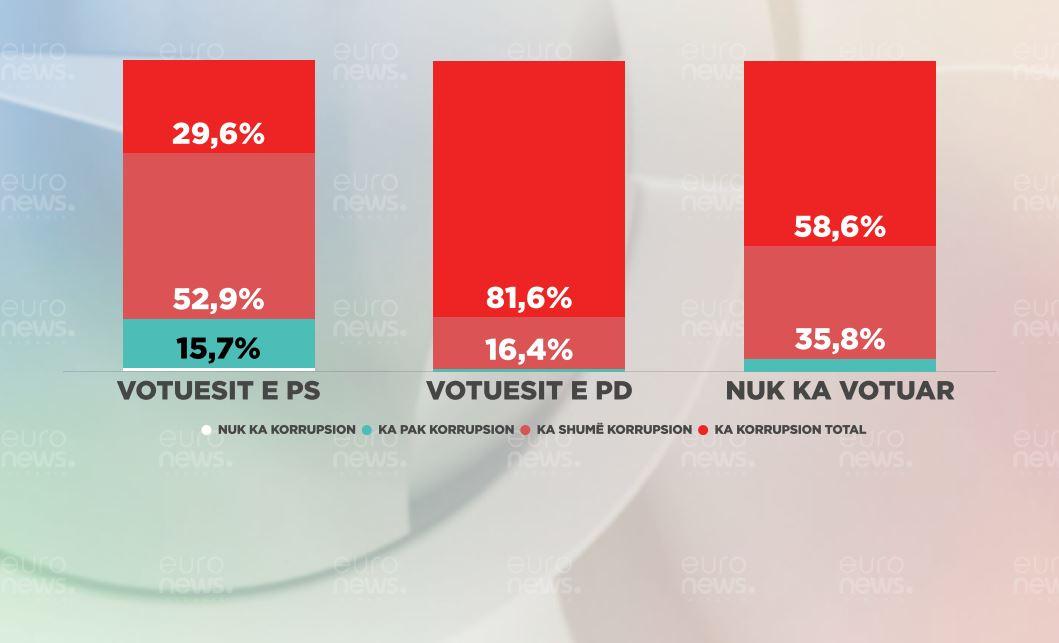 votuesit